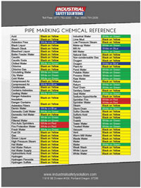 free chemical reference guide